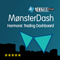 MonsterDash Harmonic Indicator MT5