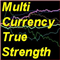 Multi Currency True Strength