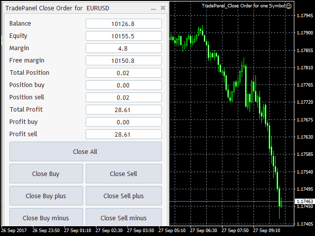 TradePanel Close Order for one Symbol