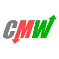 Custom Market Watch
