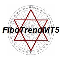FiboTrendMT5