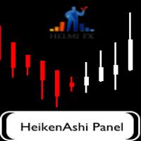 HeikenAshi Panel