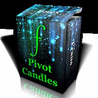 Pivot Candles