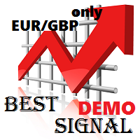 BestSignals BinaryOptions Demo