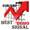 BestSignals BinaryOptions Demo