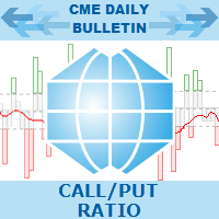 CME CallPut Option Ratio MT5
