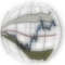 Double Bollinger Bands