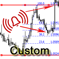 Horizontal Channel Alert with Custom Fibo