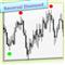Reversal Diamond Indicator