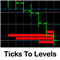 Ticks To Levels
