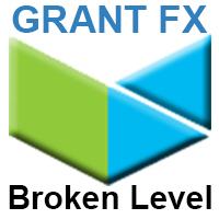 Broken Level