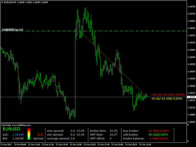 Info Trader