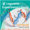 Laguerre SuperTrend Clouds