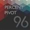 Percent Pivot