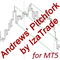 Andrews Pitchfork by IzaTrade for MT5
