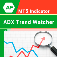 ADX Trend Watcher MT5