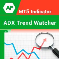 ADX Trend Watcher MT5