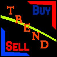 BuySellTrend
