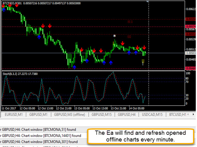 How to add cryptocurrency to metatrader 4