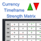 Currency Timeframe Strength Matrix