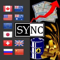 Market Sync