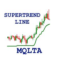 MQLTA Supertrend Line