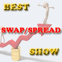 BEST SWAP SPREAD MT5