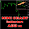 MINI CHART INDICATOR ADD