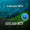 ADX Info MTF