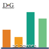 DG DayInfo