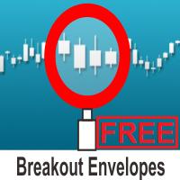 Free Breakout Envelopes