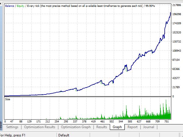 Professional Trading System Revolution