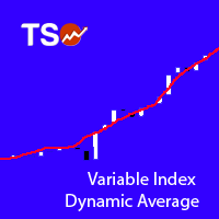 TSO Variable Index Dynamic Average VIDYA