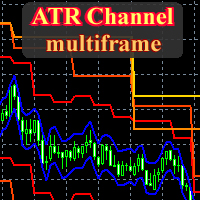 ATR Channel Multiframe