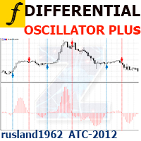 Differential Oscillator Plus