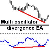 Multi oscillator divergence EA