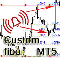 Horizontal Channel Alert with Custom Fibo MT5