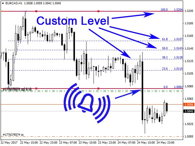 Horizontal Channel Alert with Custom Fibo MT5