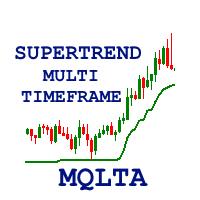 MQLTA Supertrend Multi Timeframe