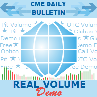 CME Daily Bulletin Real Volume Demo MT4