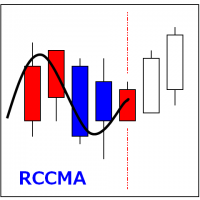 RCCMA Custom Moving Average for RCC MT4
