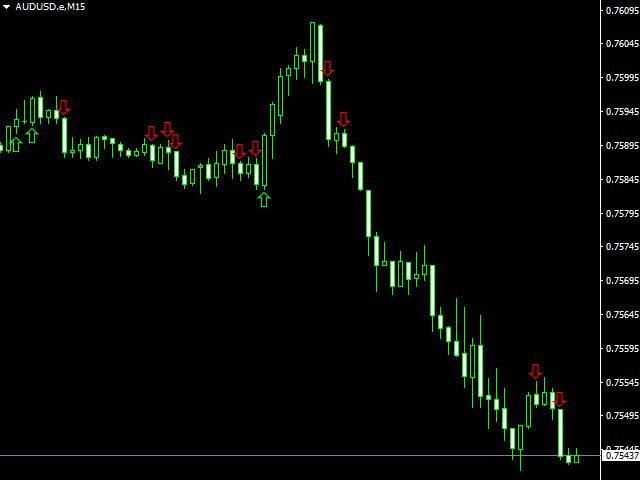 Binary Trade