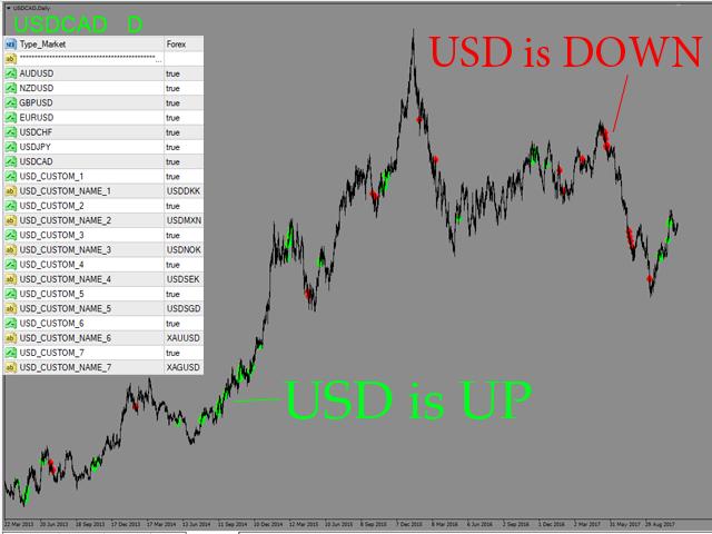Market Sync Demo
