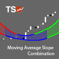 TSO Moving Average Slope Combination MT5