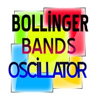 Bollinger Bands Oscillator