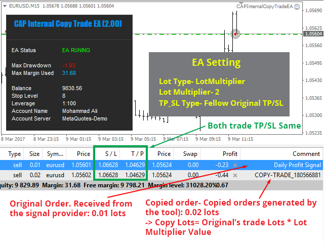 Buy the 'CAP Internal Copy Trade EA' Trading Utility for