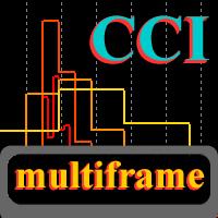 CCI Mtf