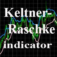 Keltner Raschke indicator