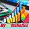 My Fx Statistics