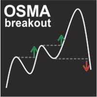 OSMABreakout MT5